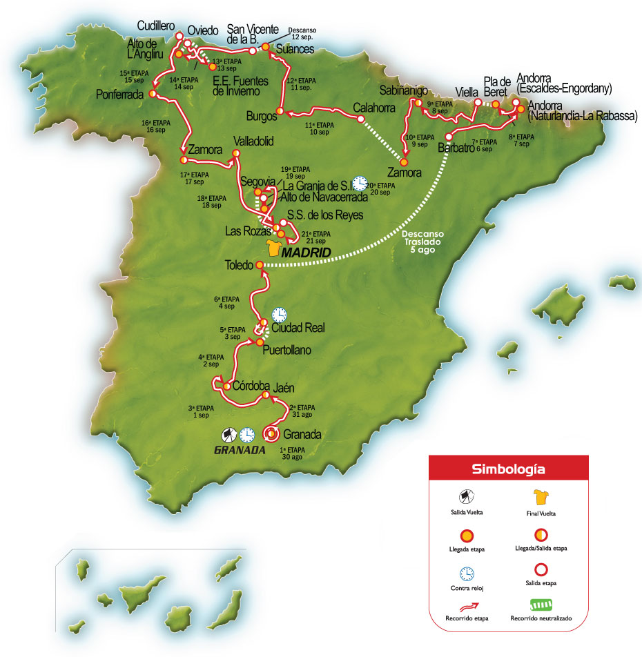 Vuelta a España 2008