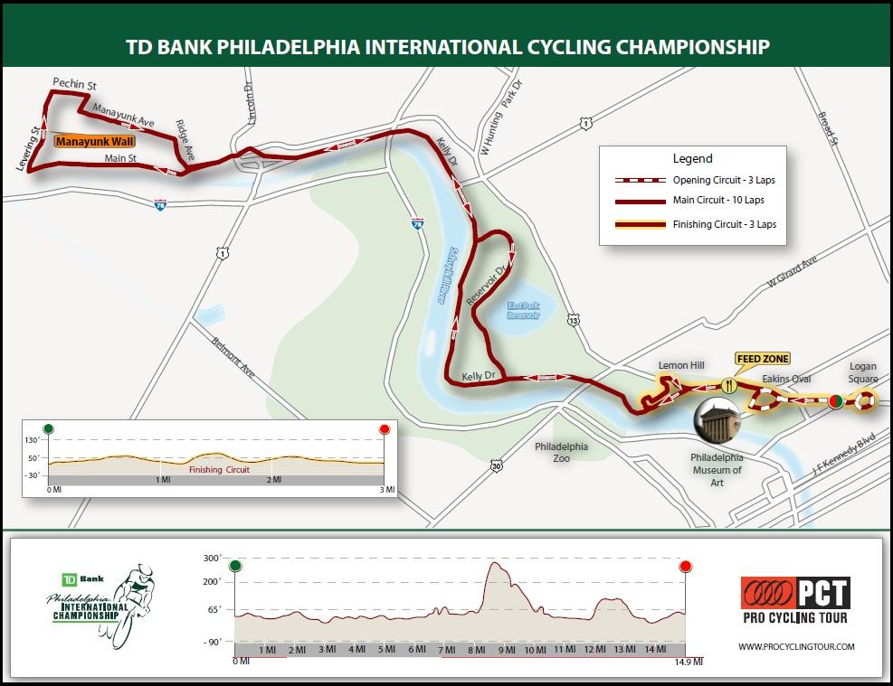 Höhenprofil und Streckenverlauf TD Bank International Cycling Championship 2011