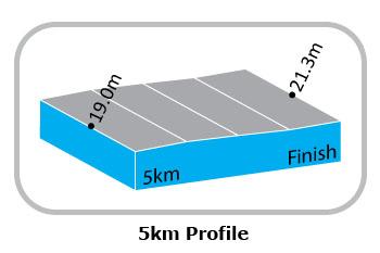 Höhenprofil Le Tour de Langkawi 2012 - Etappe 8, letzte 5 km