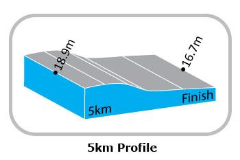 Höhenprofil Le Tour de Langkawi 2012 - Etappe 3, letzte 5 km