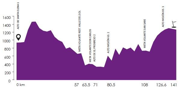 Vuelta a Guatemala 2012 - Etappe 3