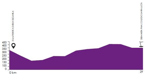 Vuelta a Guatemala 2012 - Etappe 4