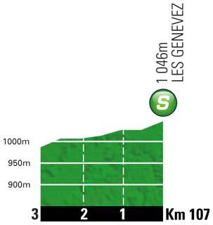 Höhenprofil Tour de France 2012 - Etappe 8, Zwischensprint
