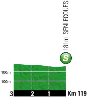 Höhenprofil Tour de France 2012 - Etappe 3, Zwischensprint