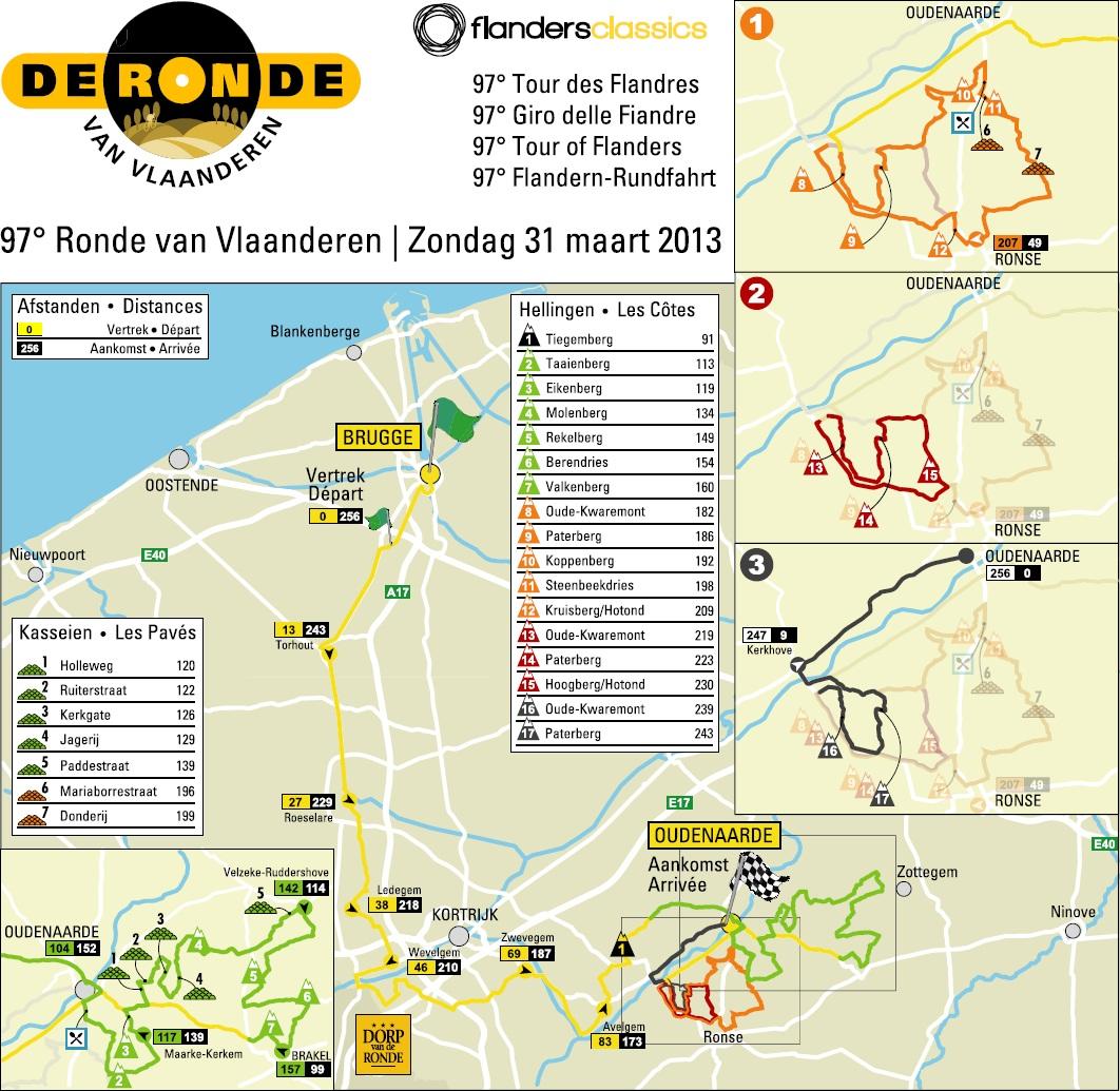 Streckenverlauf Ronde van Vlaanderen 2013