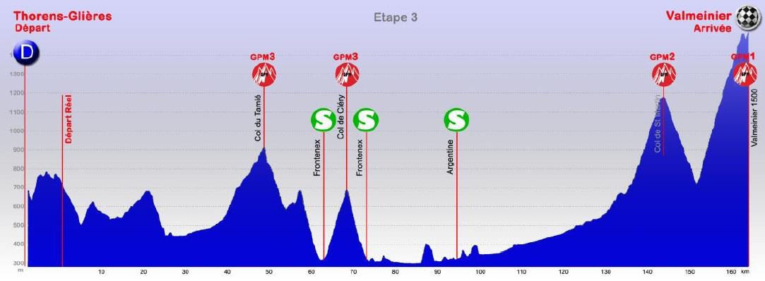 Höhenprofil Tour des Pays de Savoie 2013 - Etappe 3