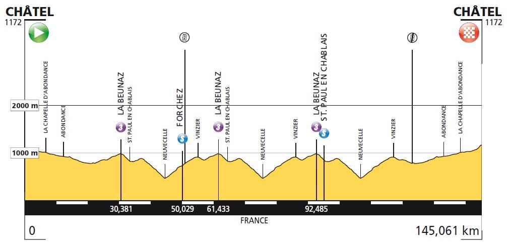 Höhenprofil Giro Ciclistico della Valle d´Aosta Mont Blanc 2013 - Etappe 3