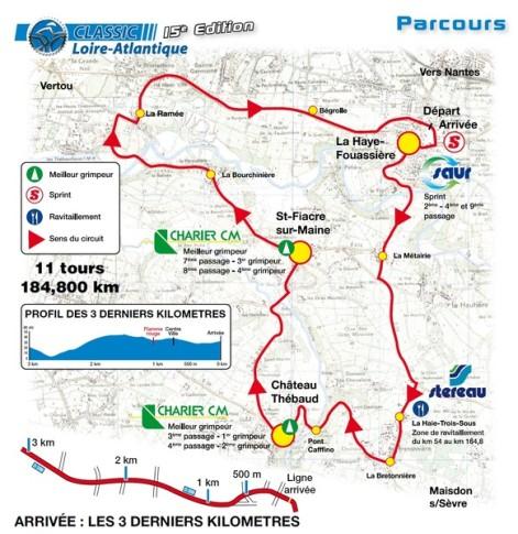 Streckenverlauf Classic Loire Atlantique 2015