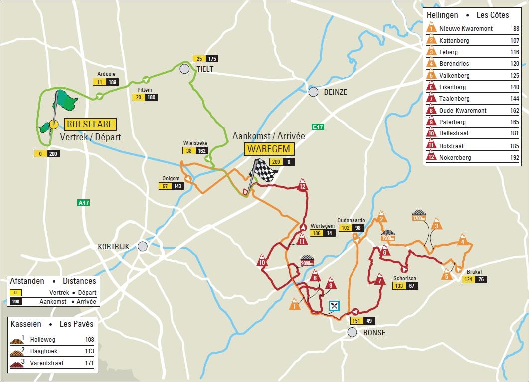 Streckenverlauf Dwars door Vlaanderen / A travers la Flandre 2015