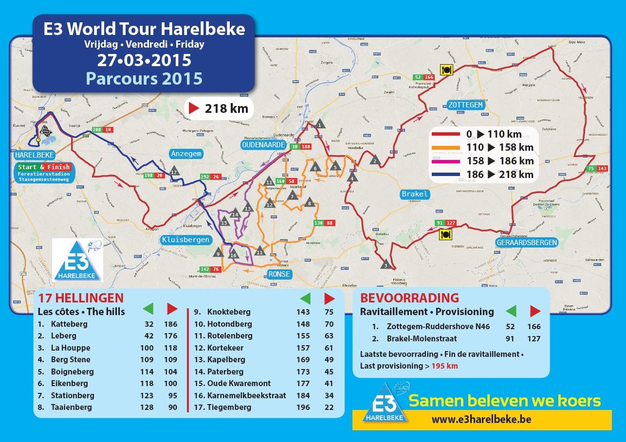 Streckenverlauf E3 Harelbeke 2015