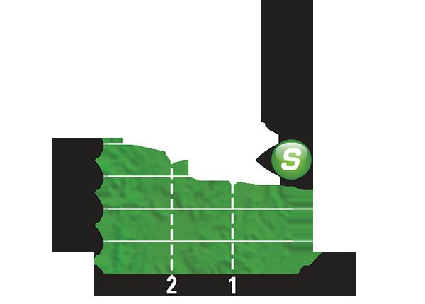 Höhenprofil Tour de France 2015 - Etappe 19, Zwischensprint