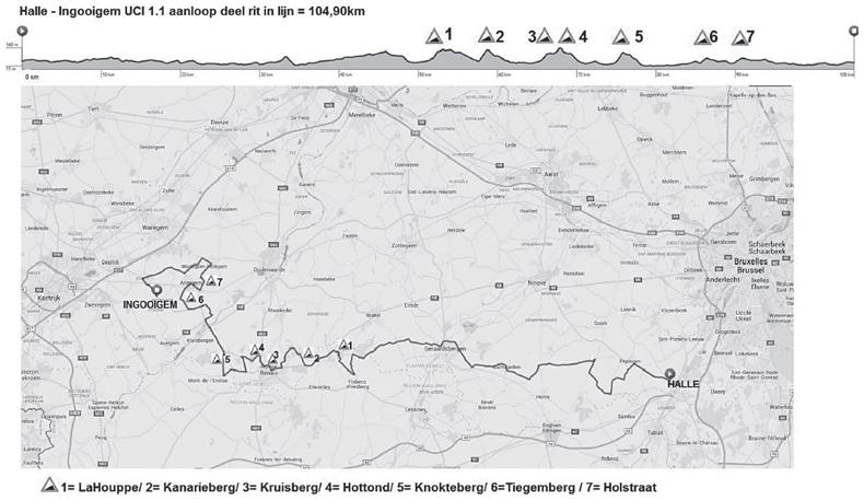 Höhenprofil & Streckenverlauf Halle Ingooigem 2016, erste 104,7 km
