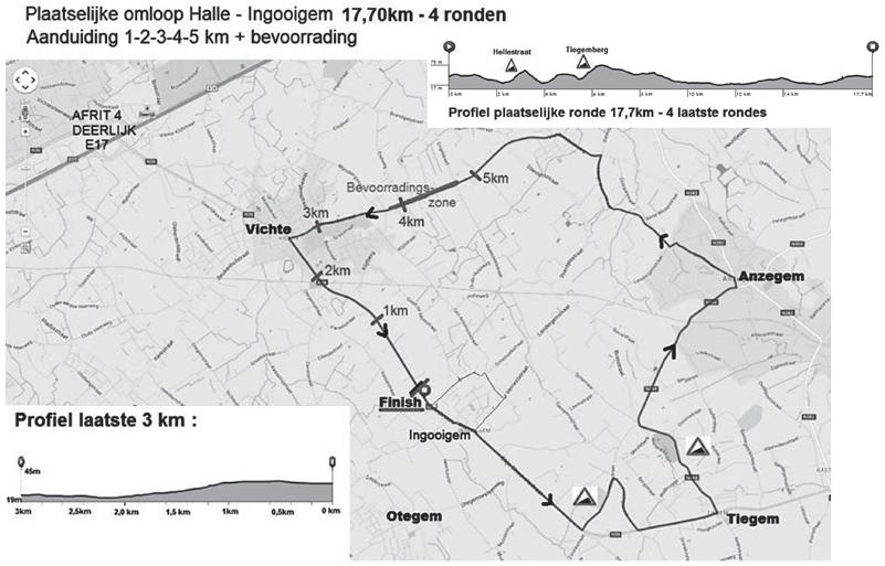 Höhenprofil & Streckenverlauf Halle Ingooigem 2016, zweiter Rundkurs (17,7 km)