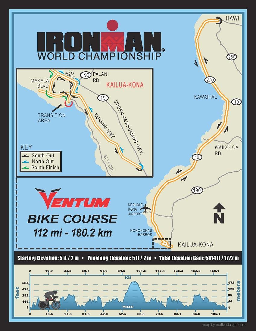 Ironman Hawaii 2016 - Karte und Profil Rad-Strecke