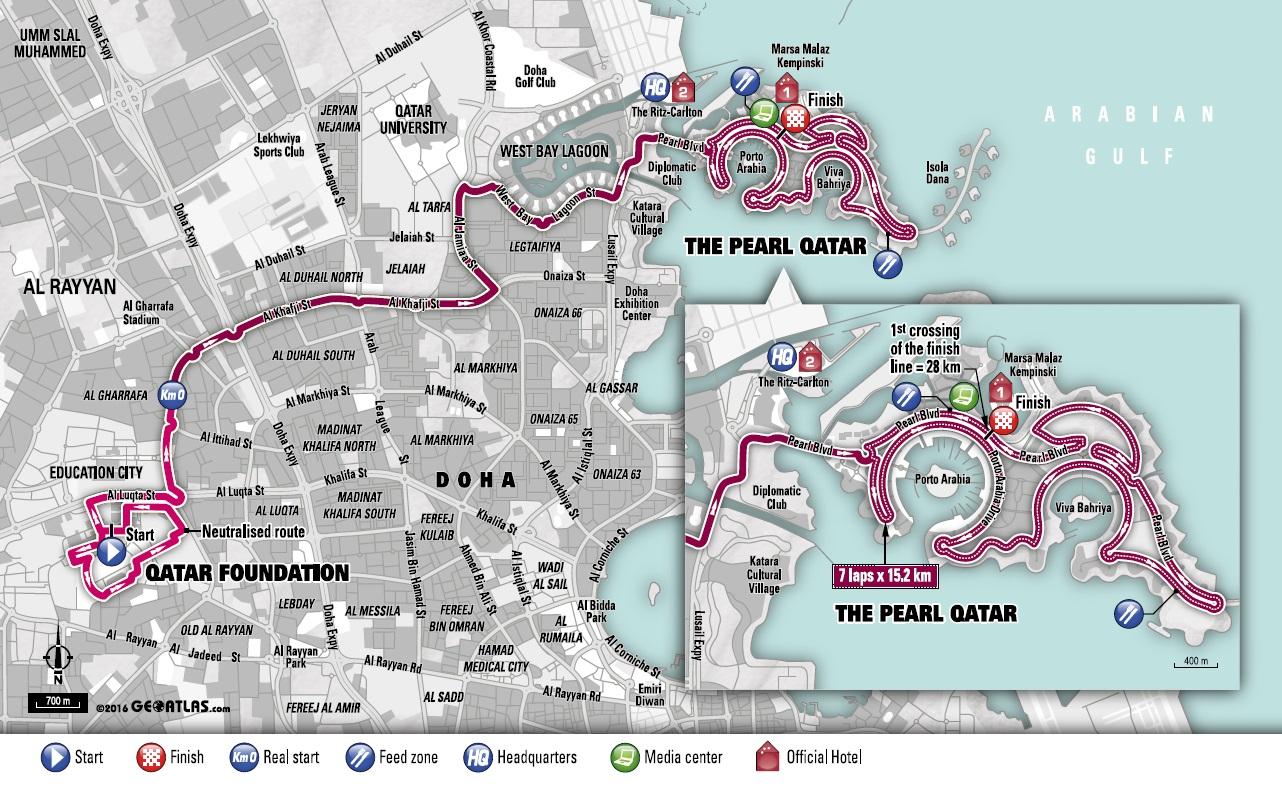 Streckenverlauf Straßen-Weltmeisterschaft 2016 - Straßenrennen Frauen Elite