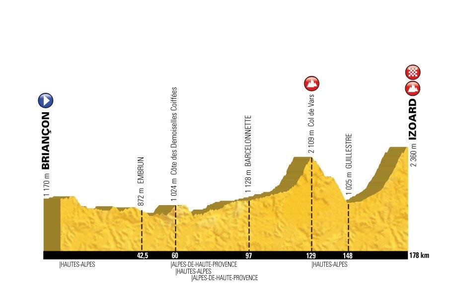 Präsentation Tour De France 2017 Etappe 18