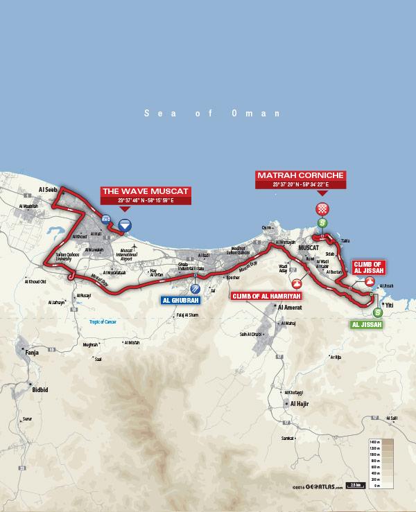 Streckenverlauf Tour of Oman 2017 - Etappe 6