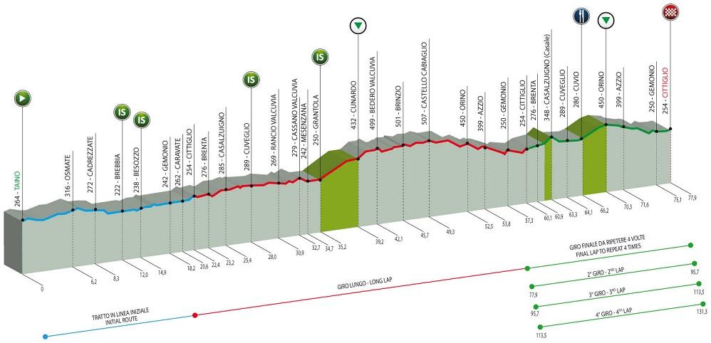 Höhenprofil Trofeo Alfredo Binda - Comune di Cittiglio 2017
