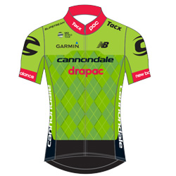 Trikot Cannondale Drapac Professional Cycling Team (CDT) 2017 (Bild: UCI)