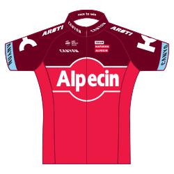 Trikot Team Katusha Alpecin (KAT) 2017 (Bild: UCI)