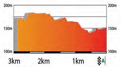 Höhenprofil Volta Ciclista a Catalunya 2017 - Etappe 2, letzte 3 km
