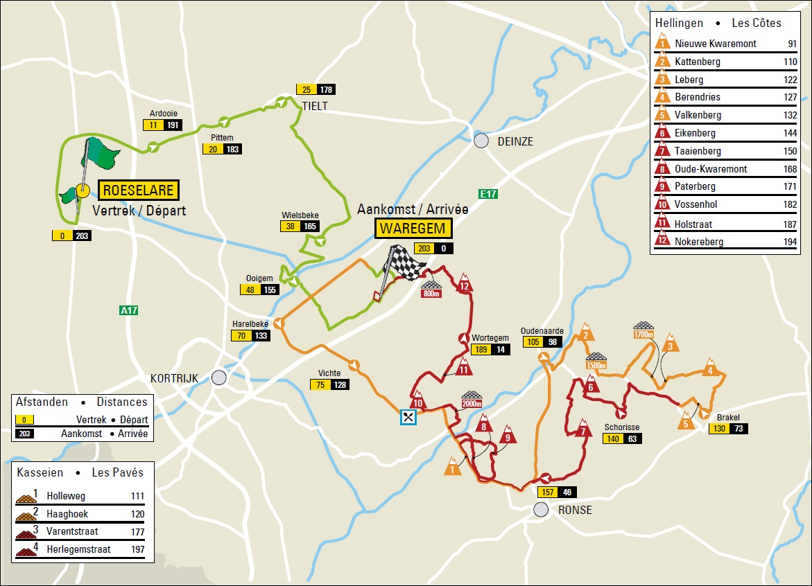 Streckenverlauf Dwars door Vlaanderen 2017