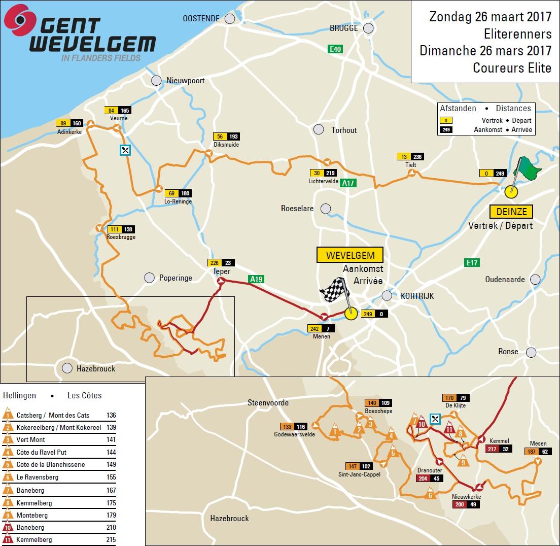 Streckenverlauf Gent - Wevelgem 2017