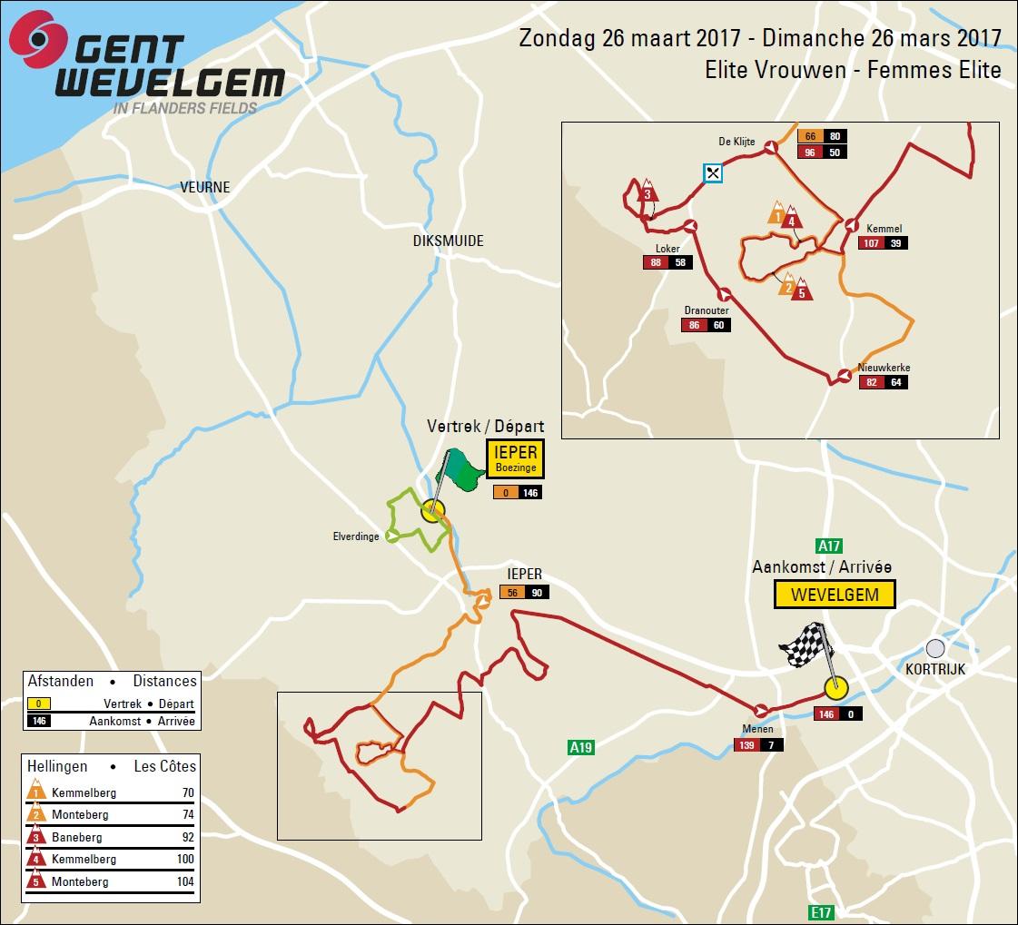 Streckenverlauf Gent - Wevelgem Frauen 2017