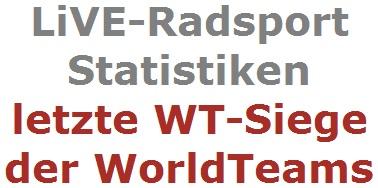 Nach Cannondales 1. WorldTour-Sieg seit 2 Jahren: Astana und AG2R jetzt am längsten sieglos