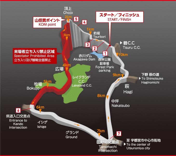 Streckenverlauf Japan Cup Cycle Road Race 2017