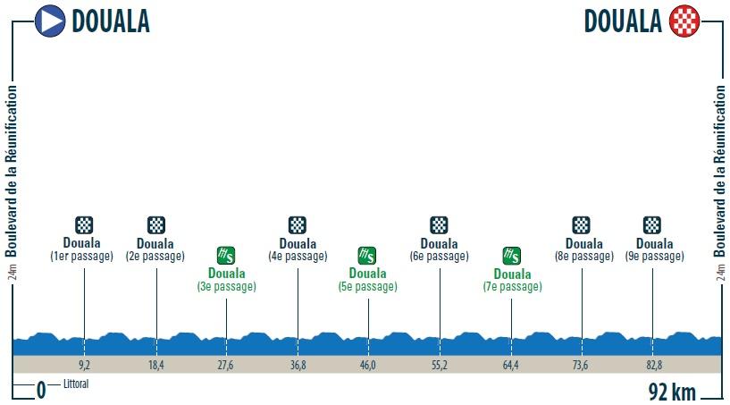 Höhenprofil Tour de l Espoir 2018 - Etappe 1