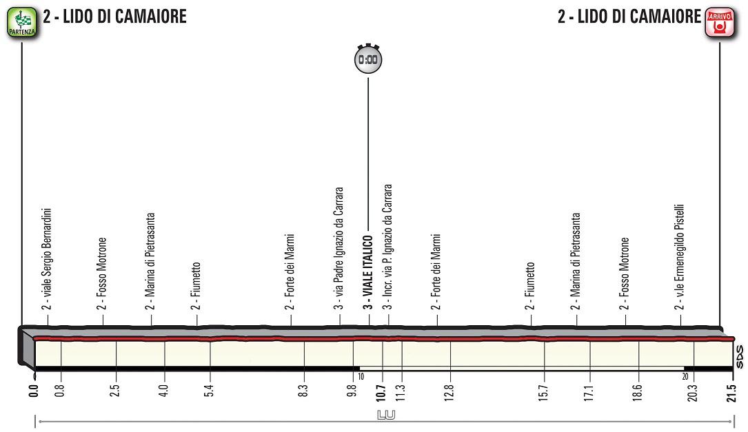 Höhenprofil Tirreno - Adriatico 2018 - Etappe 1