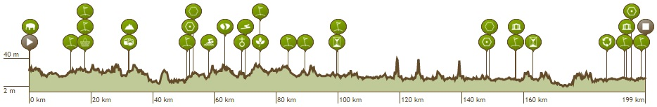 Höhenprofil Ronde van Drenthe 2018 (Männer)