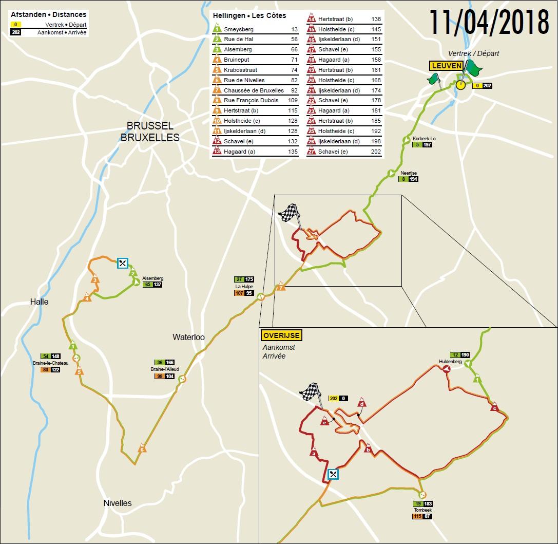 Streckenverlauf De Brabantse Pijl - La Flèche Brabançonne 2018
