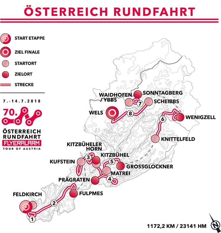 Streckenverlauf Int. Österreich Rundfahrt 2018