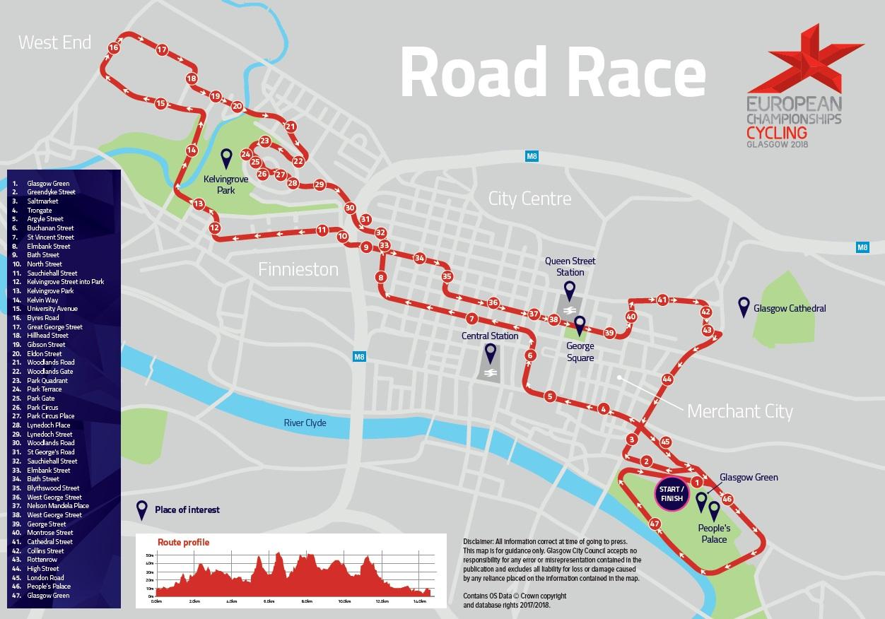 Streckenverlauf Straßen-Europameisterschaft 2018 in Glasgow - Straßenrennen Frauen Elite