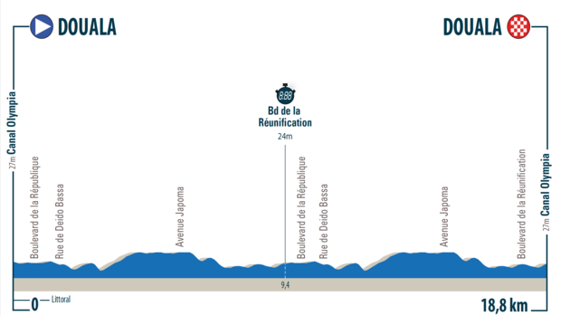 Höhenprofil Tour de l'Espoir 2019 - Etappe 1