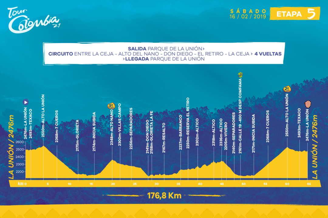 Höhenprofil Tour Colombia 2.1 2019 - Etappe 5