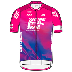 Trikot EF Education First (EF1) 2019 (Quelle: UCI)
