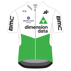 Trikot Team Dimension Data (TDD) 2019 (Quelle: UCI)