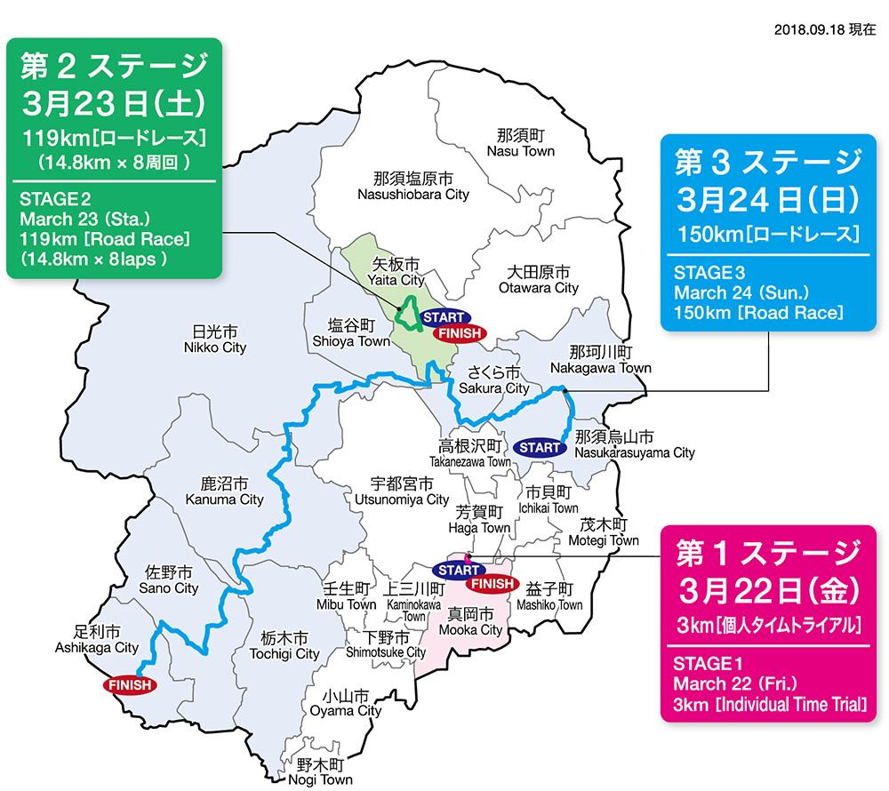 Streckenverlauf Tour de Tochigi 2019