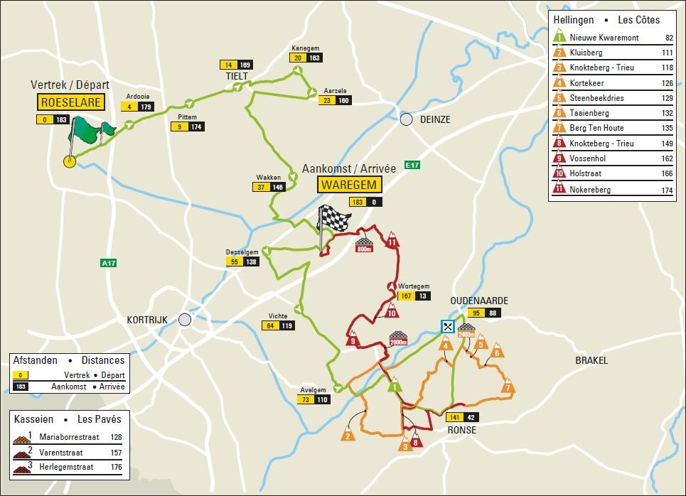 Streckenverlauf Dwars door Vlaanderen 2019 (Männer Elite)