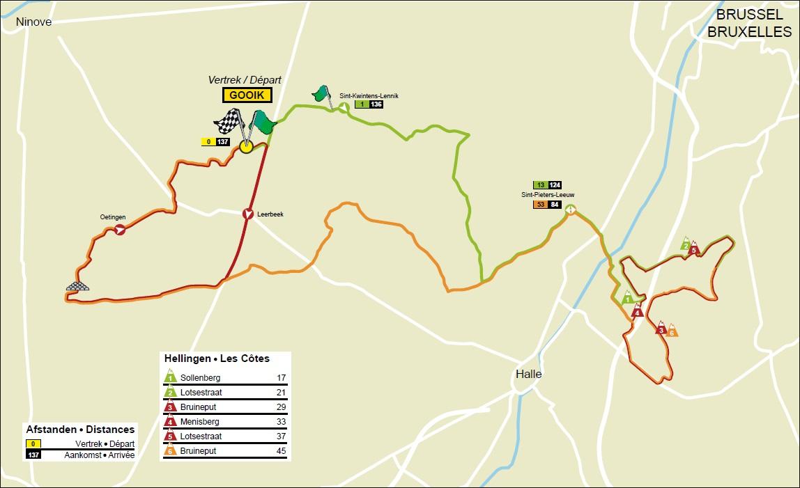 Streckenverlauf Brabantse Pijl 2019 (Frauen)