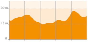 Höhenprofil 4 Jours de Dunkerque / Grand Prix des Hauts de France 2019 - Etappe 1, letzte 5 km