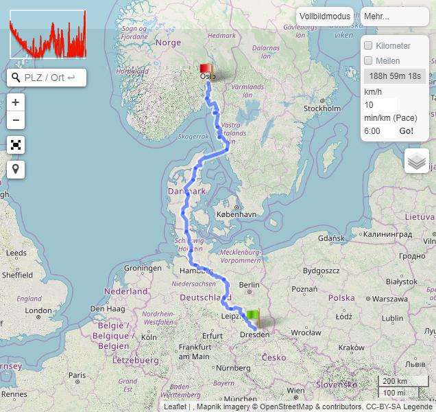 Droopys Sommerreise 2019 – 1900 km von Dresden nach Oslo