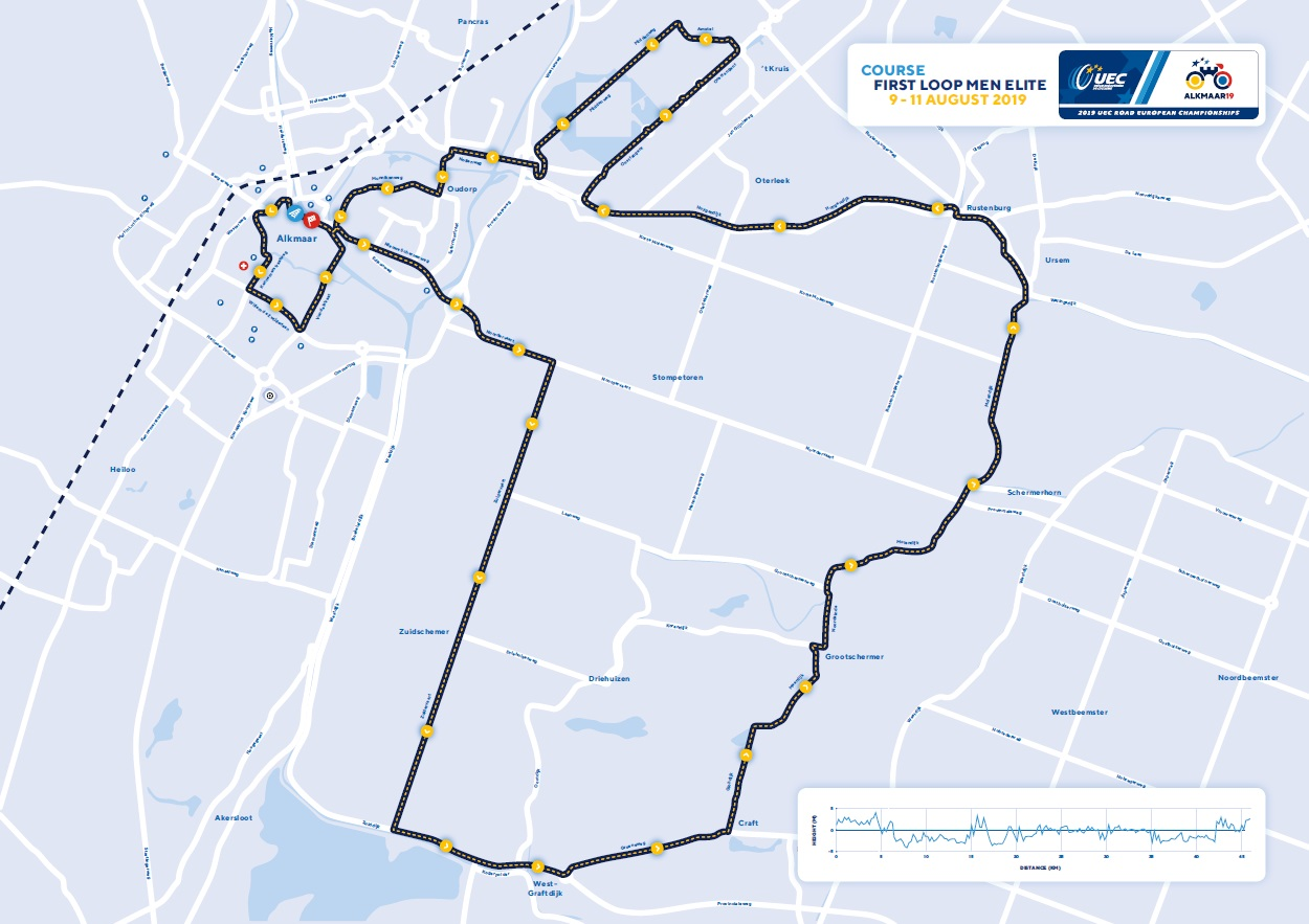 Streckenverlauf Straßen-EM 2019 - Straßenrennen Männer Elite, erste 46,1 km