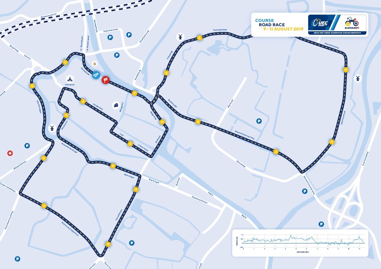 Streckenverlauf Straßen-EM 2019 - Straßenrennen Männer U23