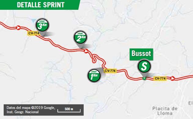 Streckenverlauf Vuelta a España 2019 - Etappe 3, Zwischensprint
