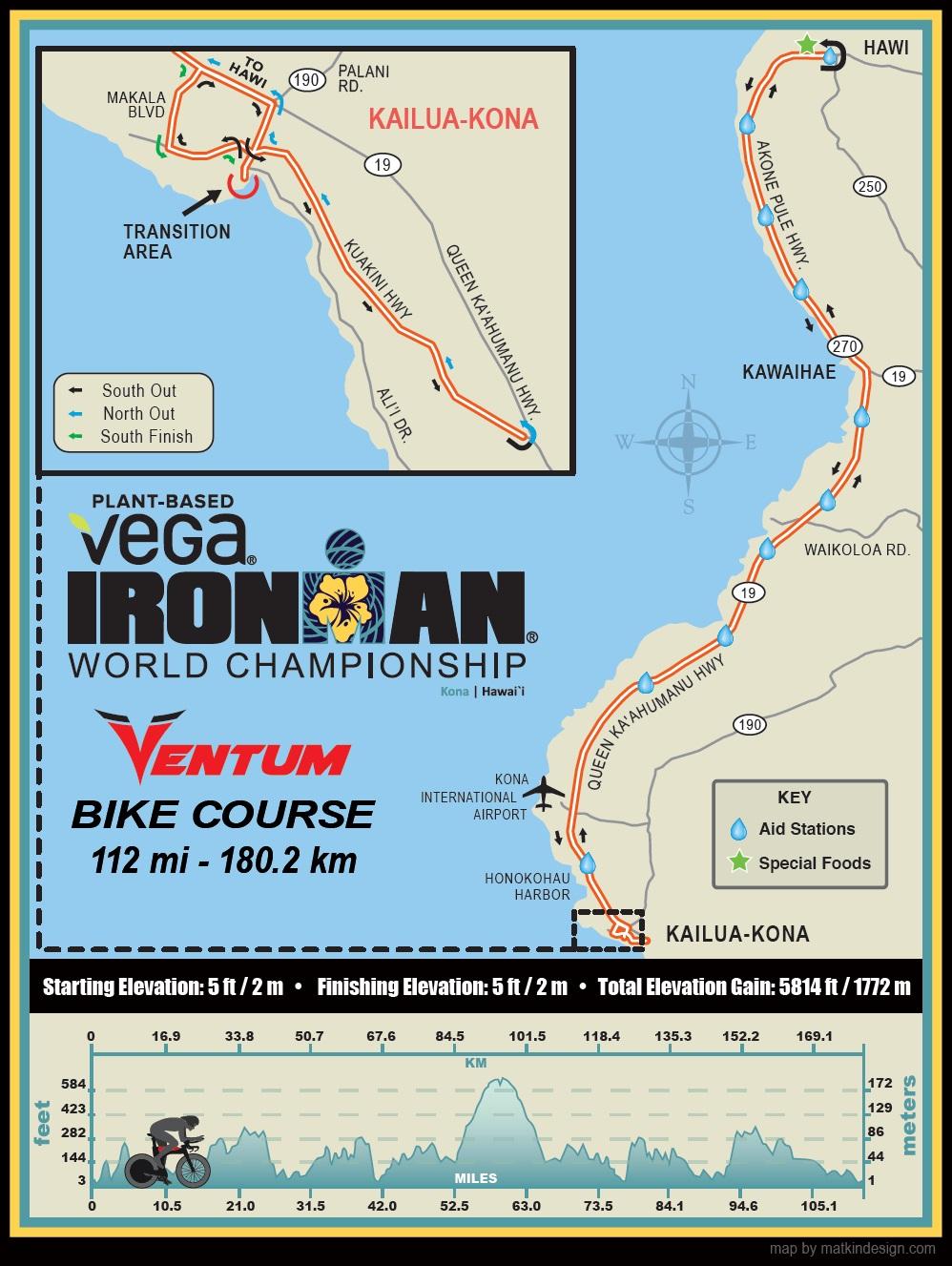 Ironman Hawaii 2019 - Karte und Profil Rad-Strecke