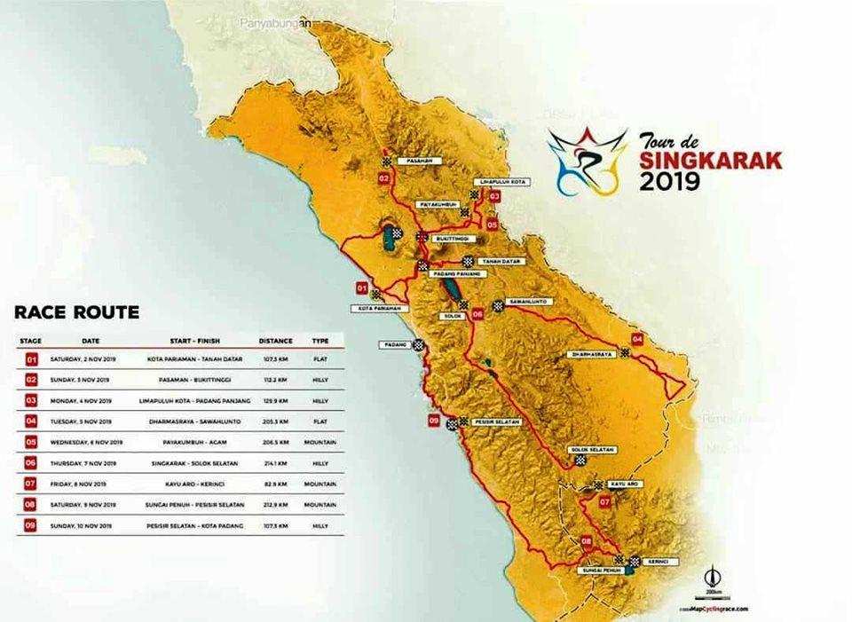 Streckenverlauf Tour de Singkarak 2019